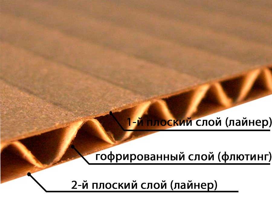 отличия трехслойного гофрокартона